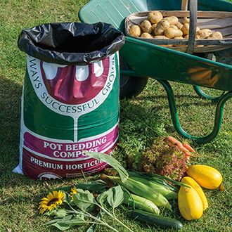 Premium Potting Compost 12 x 80ltr Bags